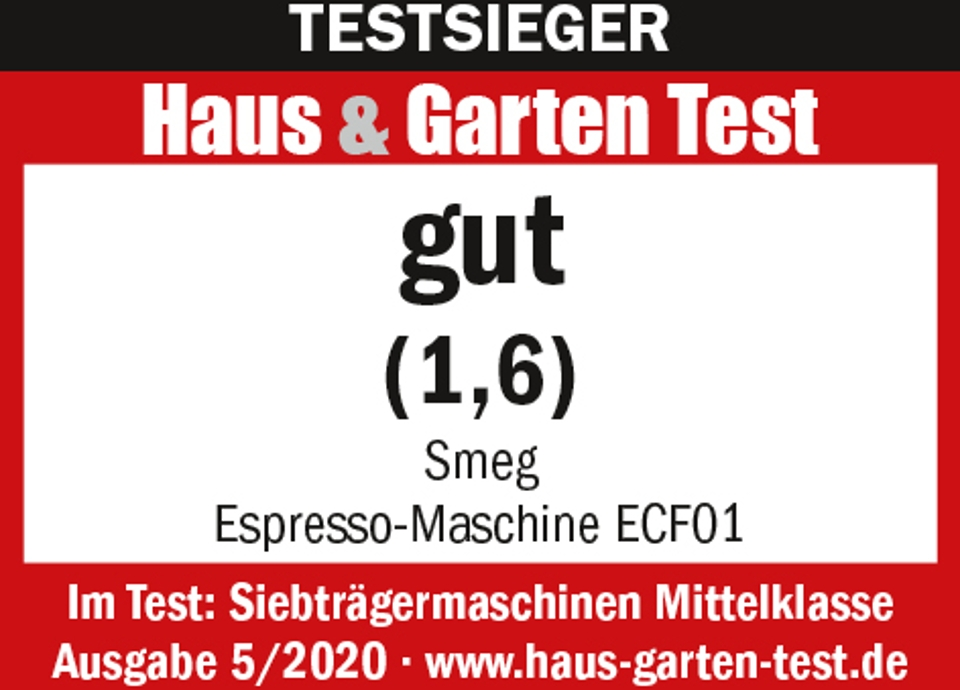 Testsieger im Haus & Garten-Test 5/2020